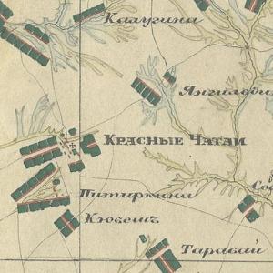 Карта Менде Симбирской губернии