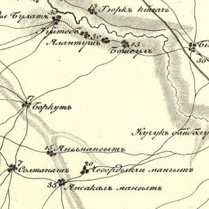 Военно-топографическая карта Крыма