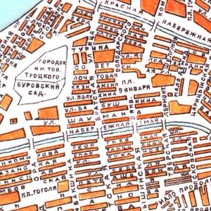 Планы Астрахани
